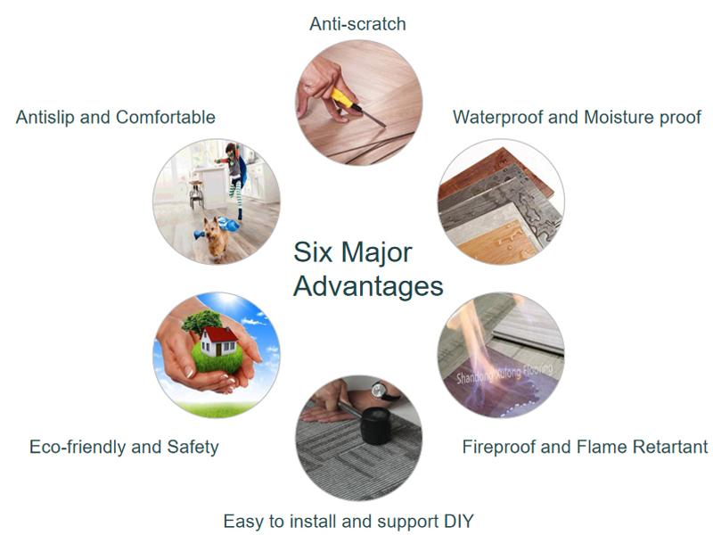 SPC advantages